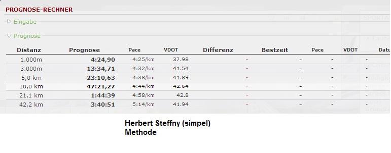 Herbert Steffny.jpg